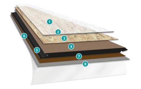 Icon Laminatboden Produktaufbau Querschnitt Laminatboden mit System