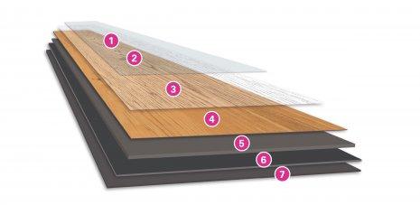 Budowa paneli podłogowych winylowych do montażu na klej